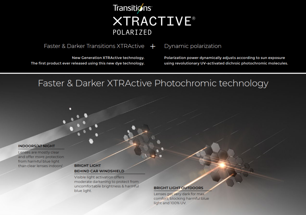 Transitions Xtractive Polarized
